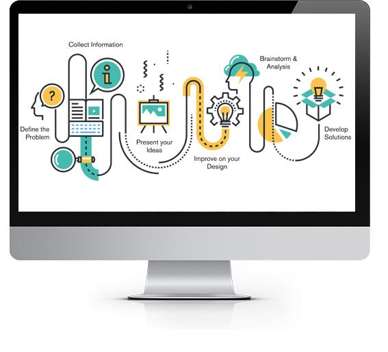 OpenCart Ecommerce Development | Magento Ecommerce Design